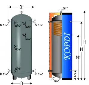 Габаритні розміри бака з теплообмінником і ізоляцією Корді АЕ:
