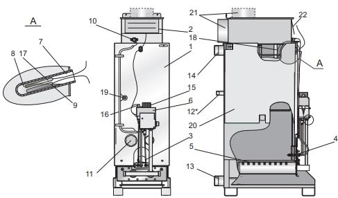 Конструкция котла АТЕМ итомир 3 КС-Г007 СН