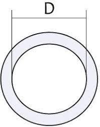 Схема розеты 90°