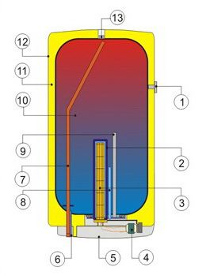 Схема водонагревателя Drazice OKHE