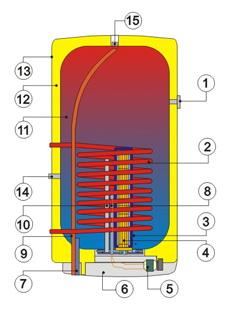 Схема водонагрівача Drazice OKC