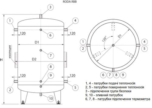 Схема акумулюючої ємності Roda RBB
