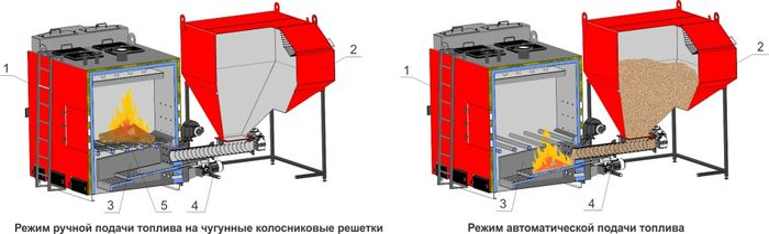 Схема подачи топлива для котла Ретра 4 М